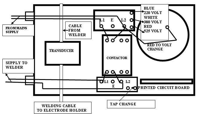 safeweld technologies safety comes first open circuit voltage rh safeweld co za inverter welding machine circuit diagram pdf welding machine diagram datasheet